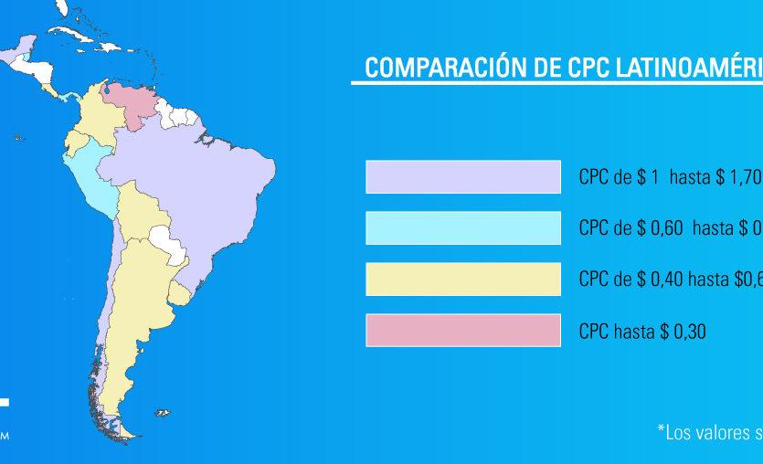 Gráfico de barras con porcentajes de CPC ECUADOR agosto 2017