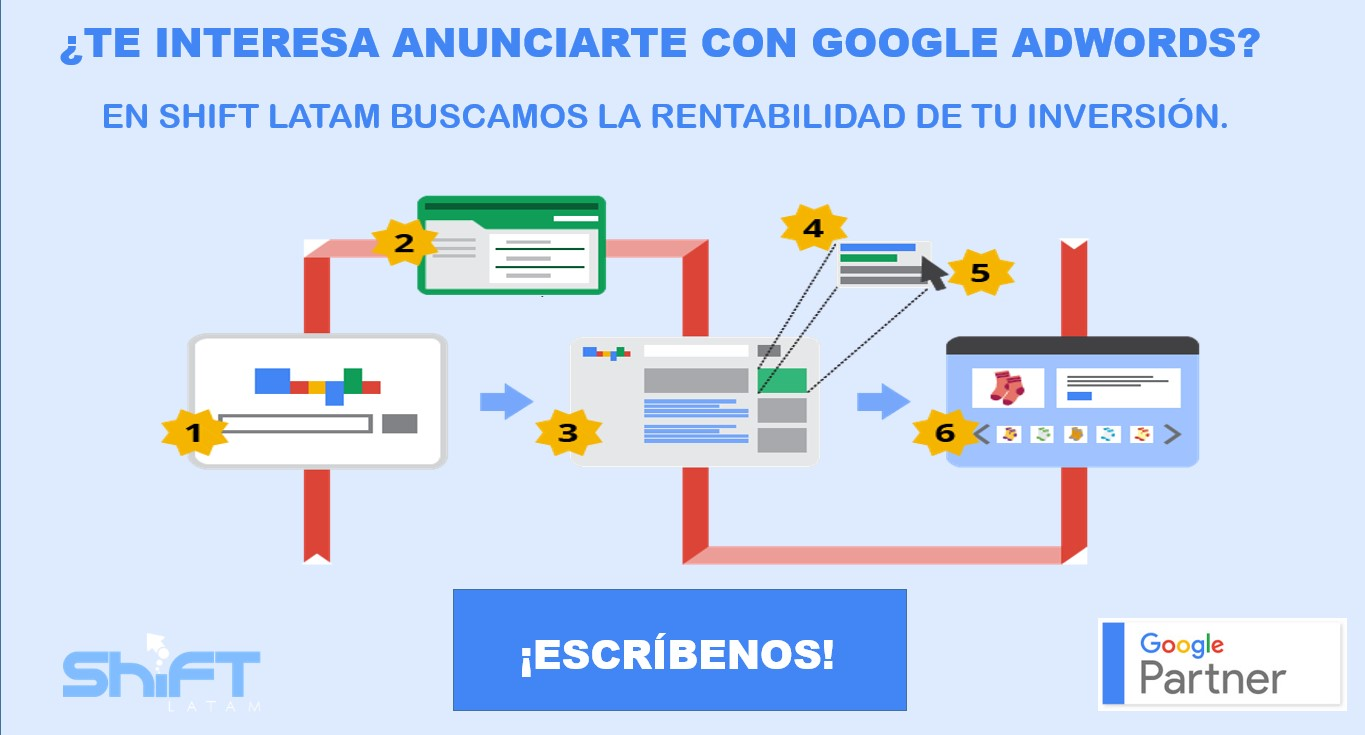 Shift Latam Adwords